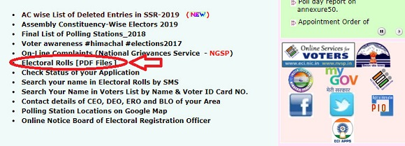 HP Voter List Pdf Download